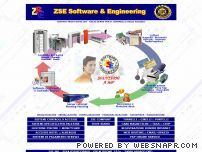 Visita ZSE Software & Engineering
